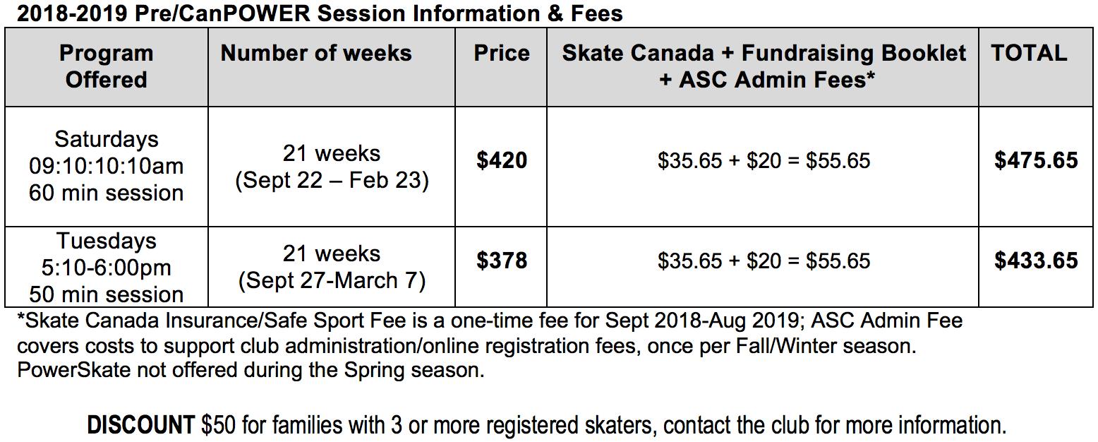 CANPOWERskate-fees-Fall2018