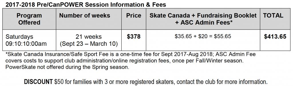canpowerskate-fees-aug2017